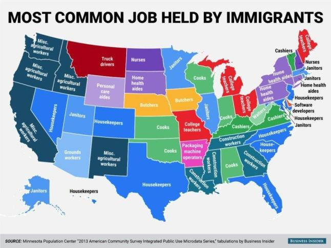 The-most-common-jobs-held-by-immigrants-940x705